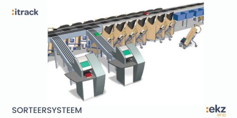 Sorteersysteem 800x400