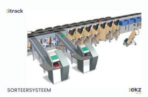 Sorteersysteem 600x396